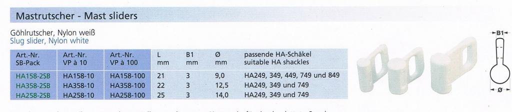 1017_Mastrutscher
